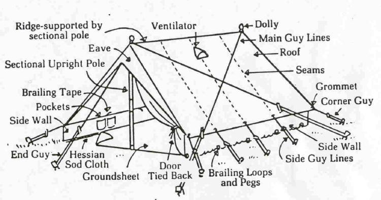 Click on the drawing above which identify the different parts of the tent. Enlarge Drawing u003e  sc 1 st  Eir & 38th / 40th Cork CSI