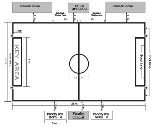 Volleyball court diagram
