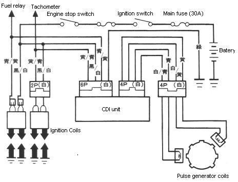 pulse generator tachometer wiring schematic pulse diy wiring electrical faults description pulse generator tachometer wiring schematic